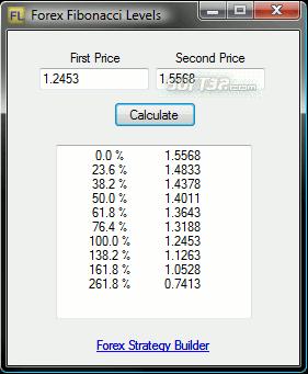 Forex Fibonacci Levels Screenshot 3