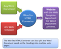 Word to HTML Converter 1