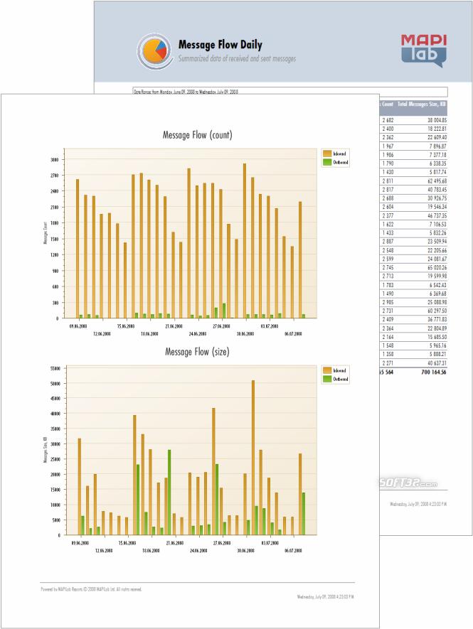 MAPILab Reports 2008 Screenshot 3