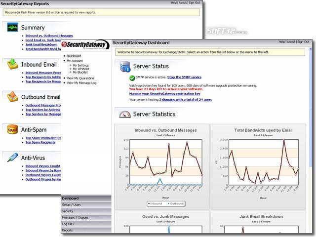 SecurityGateway for Exchange / SMTP Screenshot 3