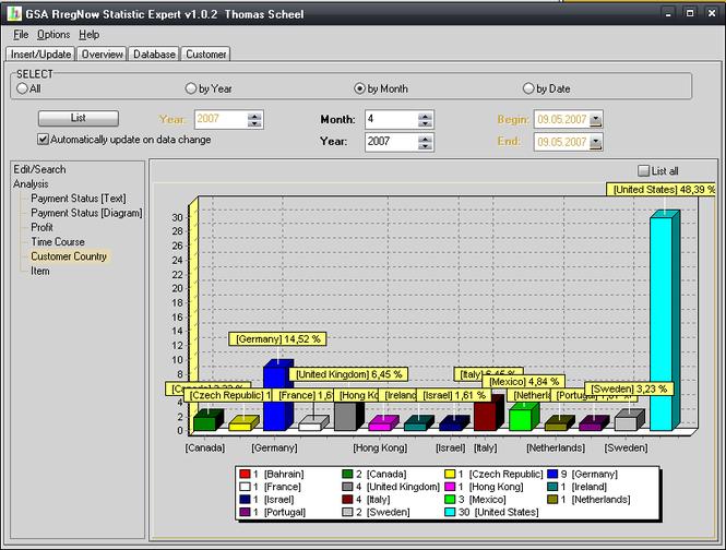 GSA Regnow Statistics Expert Screenshot
