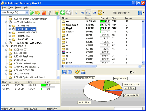 Disk usage analysis Screenshot