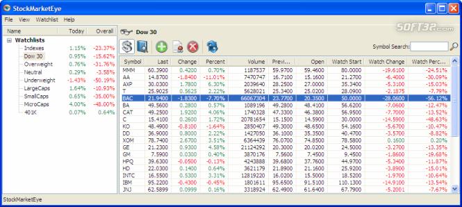 StockMarketEye Screenshot 2