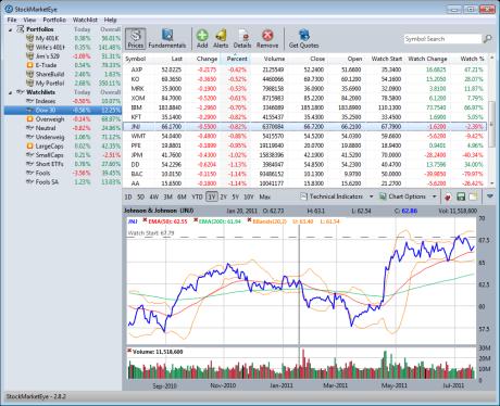 StockMarketEye Screenshot 1