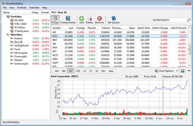 StockMarketEye Screenshot 3