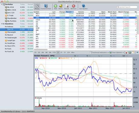 StockMarketEye for Mac Screenshot