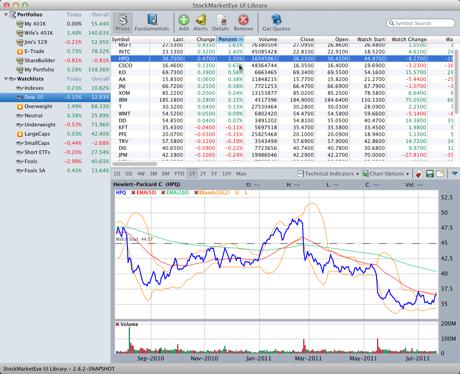StockMarketEye for Mac Screenshot 1