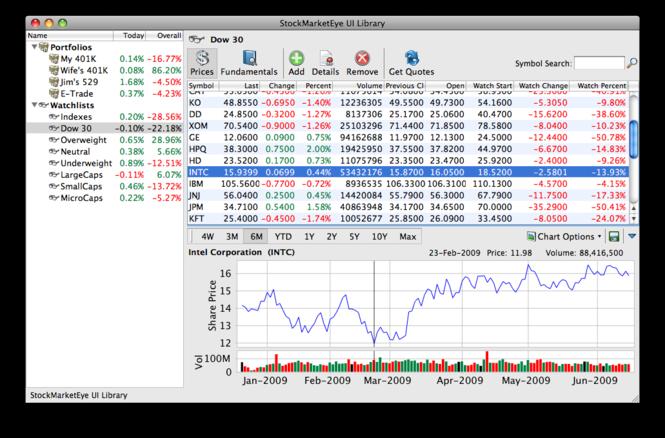 StockMarketEye for Mac Screenshot 2