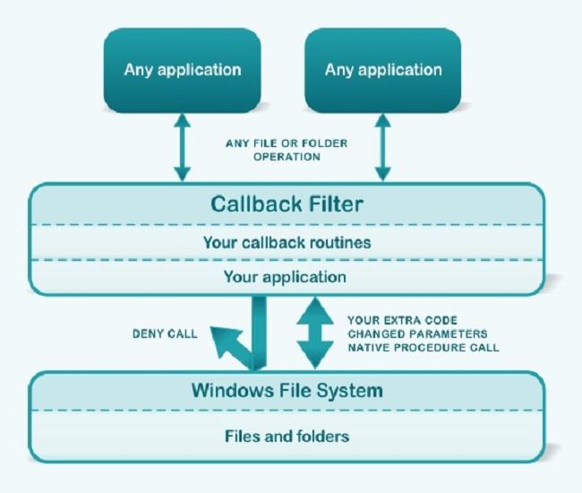 CallbackFilter Screenshot 2