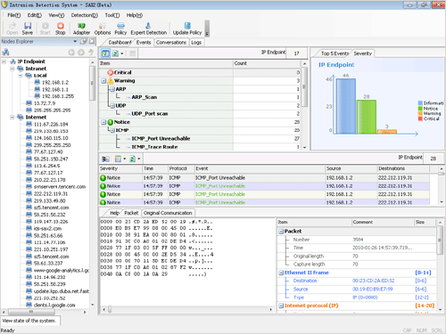 Intrusion detection system(NIDS) - Sax2 Screenshot