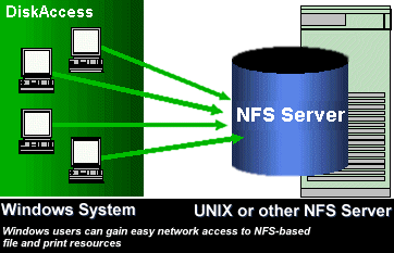 NFS Windows Client to Access Unix System Screenshot