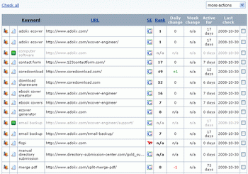 Adolix Keyword Tracking Tool Screenshot