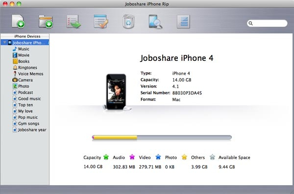 Joboshare iPhone Rip for Mac Screenshot 1