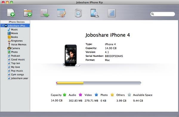Joboshare iPhone Rip for Mac Screenshot