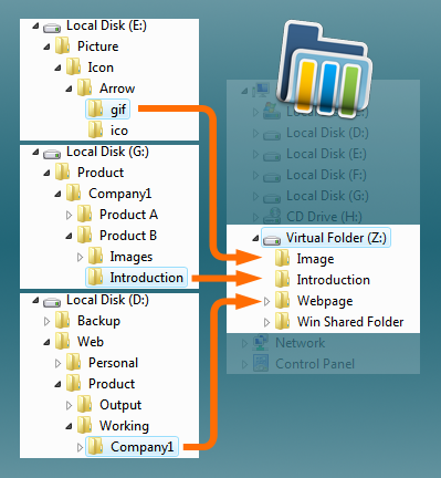 Virtual Folder Screenshot 1