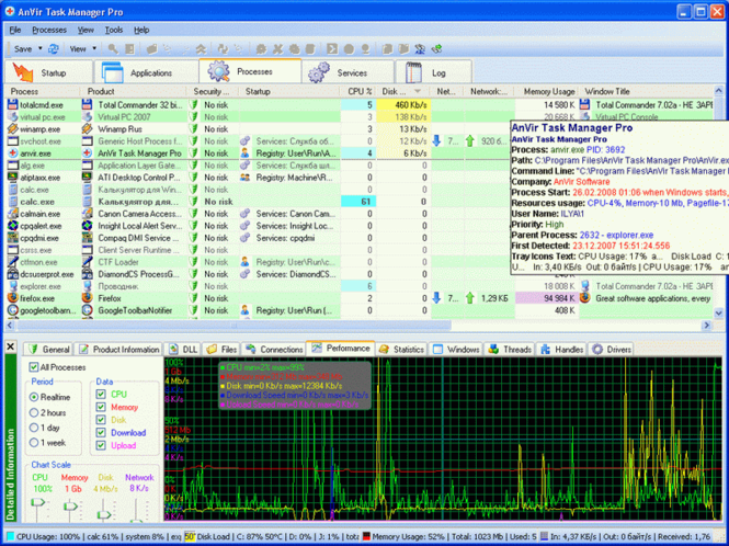 AnVir Task Manager Free Screenshot 1
