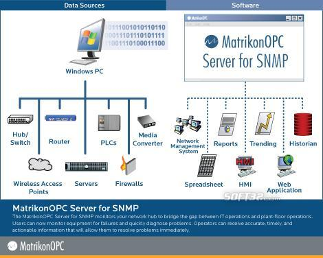 OPC Server for SNMP Screenshot 3