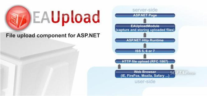 EAUpload Asp.Net Screenshot 2