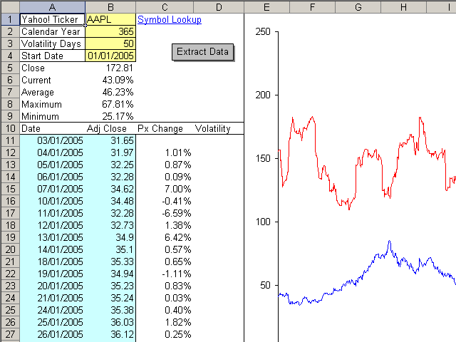 Stock Volatility Calculator Screenshot