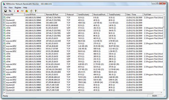 NBMonitor Network Bandwidth Monitor Screenshot