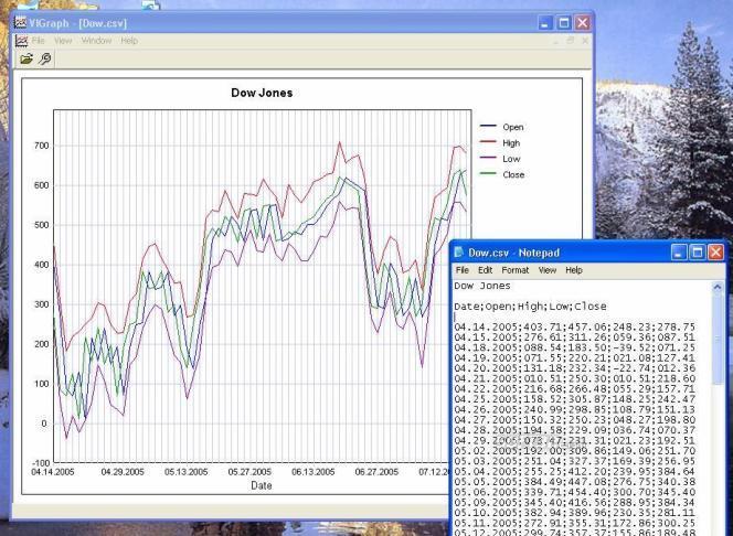 VIGraph Screenshot 2