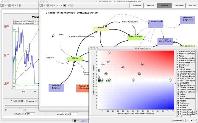 CONSIDEO PROCESS MODELER Screenshot