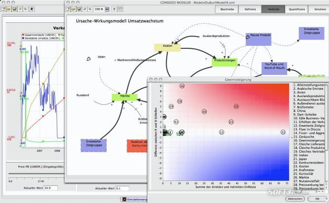 CONSIDEO PROCESS MODELER Screenshot 3