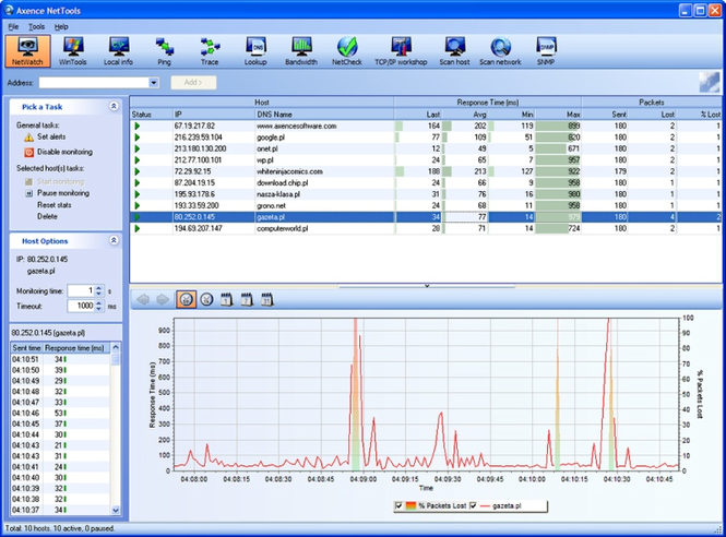 Axence NetTools Pro Screenshot