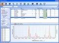 Axence NetTools Pro 1