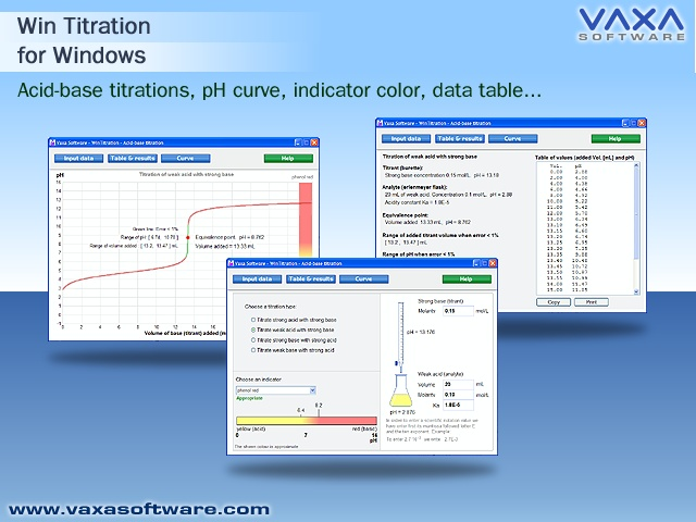 WinTitration. Acid base titration curve Screenshot