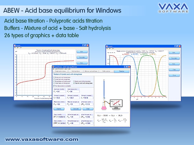 ABEW - Acid base equilibrium for Windows Screenshot 1