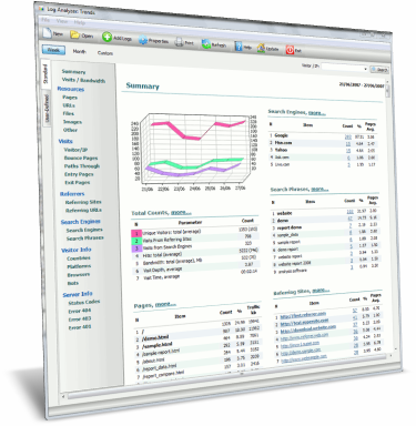 Log Analyzer: Trends Freeware Screenshot 1