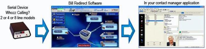Caller ID phone number into any software Screenshot 3