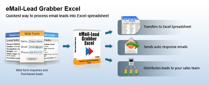 eMail-Lead Grabber Excel Screenshot 1