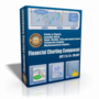 Financial Charting Component 1