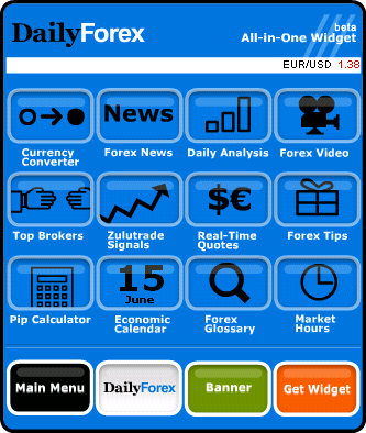 Forex All-In-One Widget Screenshot