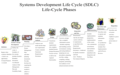 SYSTEMS-DEVELOPMENT-LIFE-CYCLE-SOFTWARE 1