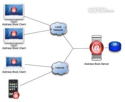 Address Book Server Screenshot
