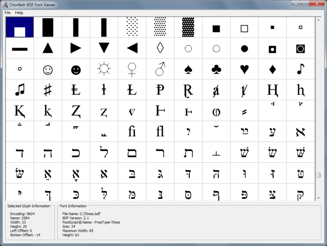 Chortkeh BDF Font Viewer Screenshot