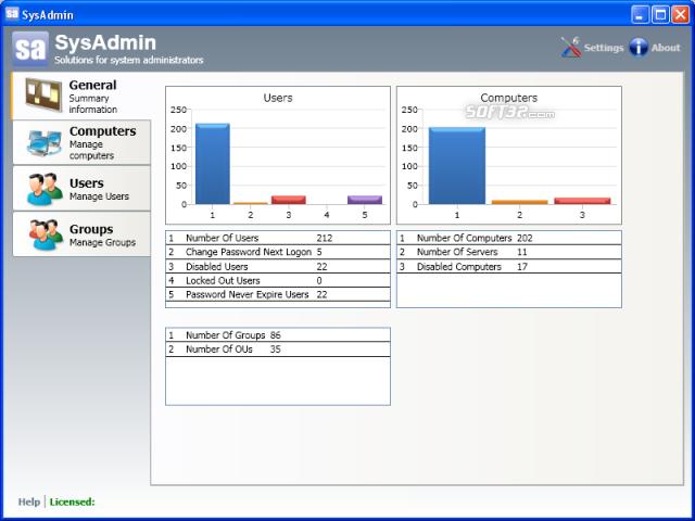 SysAdmin Screenshot 2
