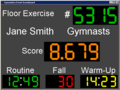 Gymnastics Event Scoreboard 1