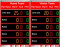 Statistics Scoreboard 1