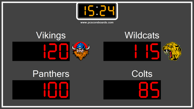 Team Scoreboard Screenshot