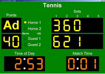 Tennis Scoreboard Screenshot