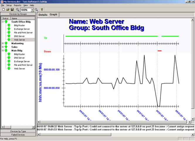 IsItUp Network Monitor Screenshot