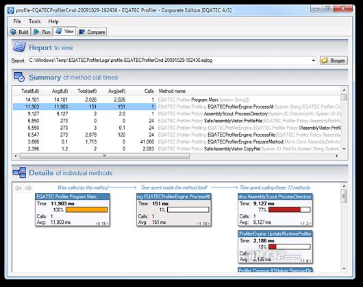 EQATEC Profiler Screenshot 2