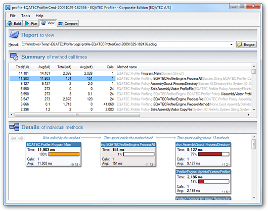 EQATEC Profiler Screenshot