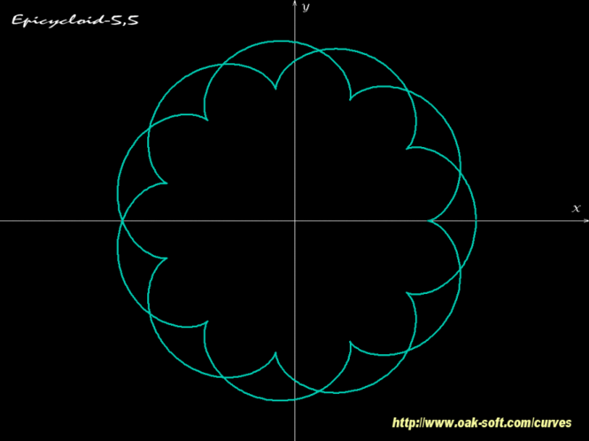 Curves Screenshot 3