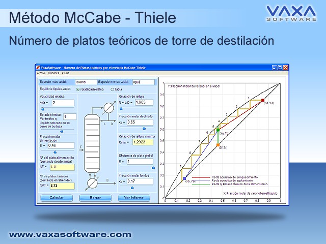 MCTH - McCabe Thiele Platos teoricos Screenshot 1