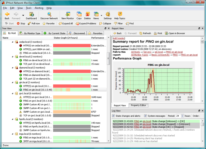 IPHost Network Monitor Standard Screenshot